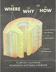 """The Where, the Why and the How"": the lab contributes 5 essays to a unique book"